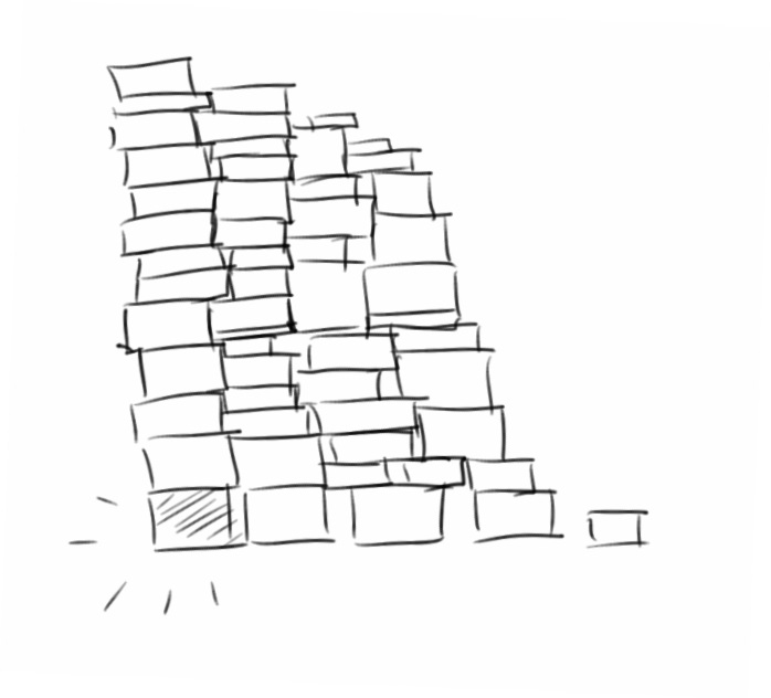 Stabel bokse